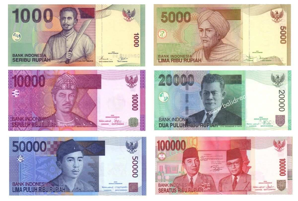 Курс рубля к индонезийской рупии корреляция на форексе онлайнi