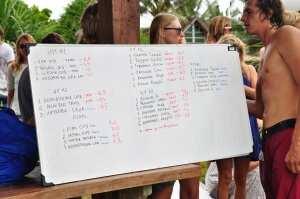 Доска с результатами соревнований Surf Jam