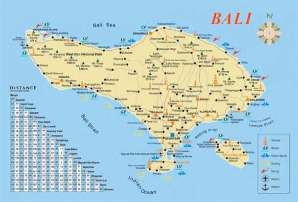 Расстояние на Бали